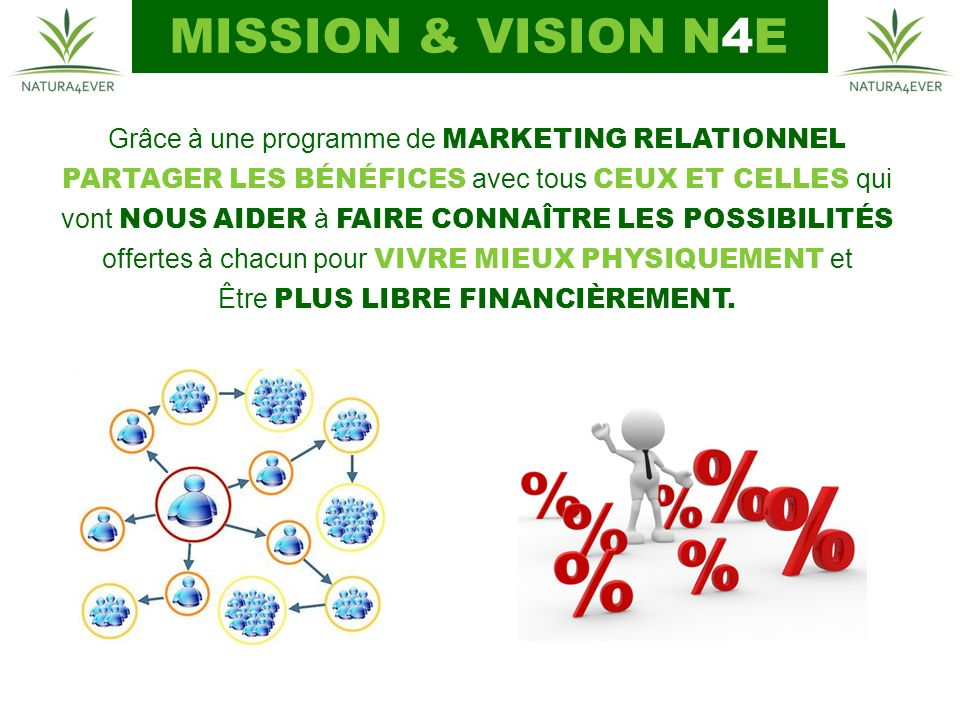 MISSION & VISION N4E Grâce à une programme de MARKETING RELATIONNEL