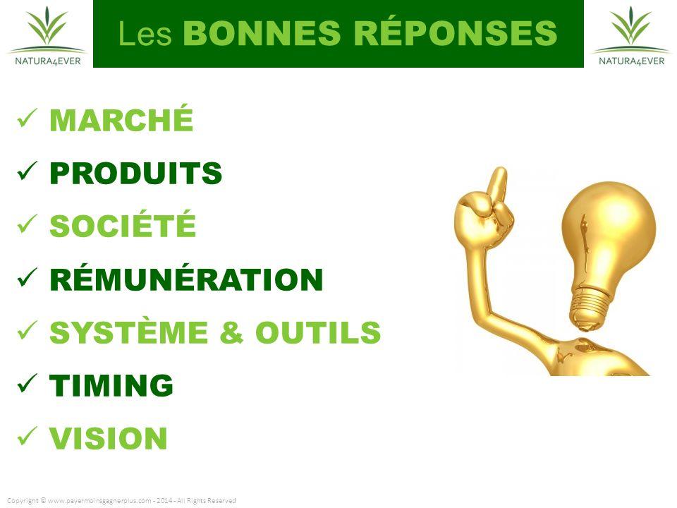 Les BONNES RÉPONSES MARCHÉ PRODUITS SOCIÉTÉ RÉMUNÉRATION