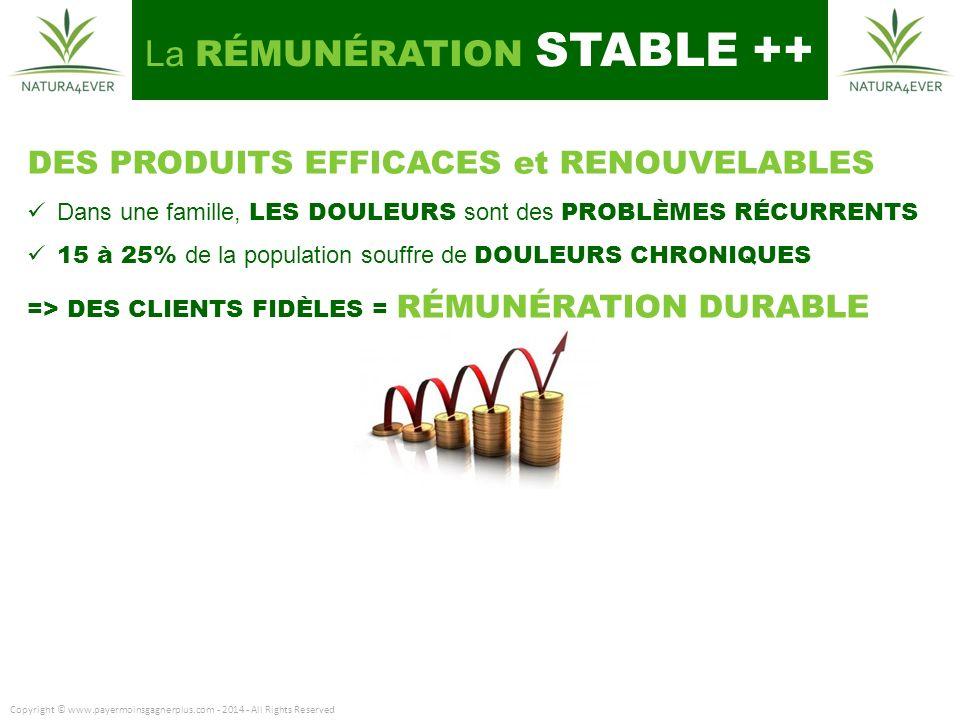 La RÉMUNÉRATION STABLE ++