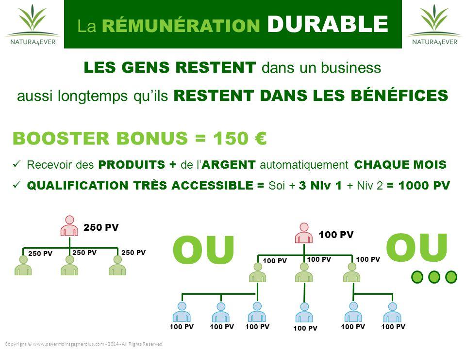 OU OU BOOSTER BONUS = 150 € La RÉMUNÉRATION DURABLE