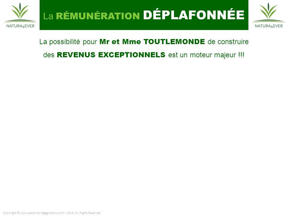 La RÉMUNÉRATION DÉPLAFONNÉE