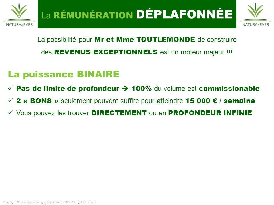 La puissance BINAIRE La RÉMUNÉRATION DÉPLAFONNÉE