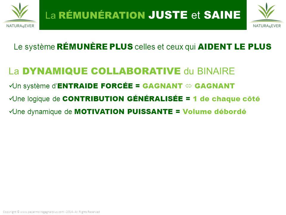 La RÉMUNÉRATION JUSTE et SAINE