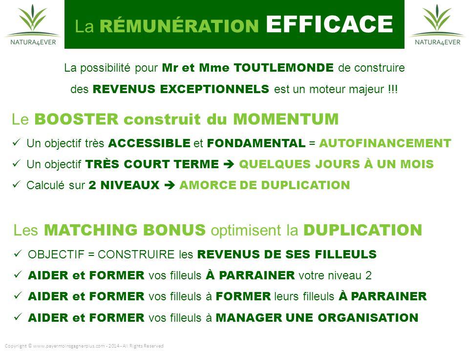 La RÉMUNÉRATION EFFICACE