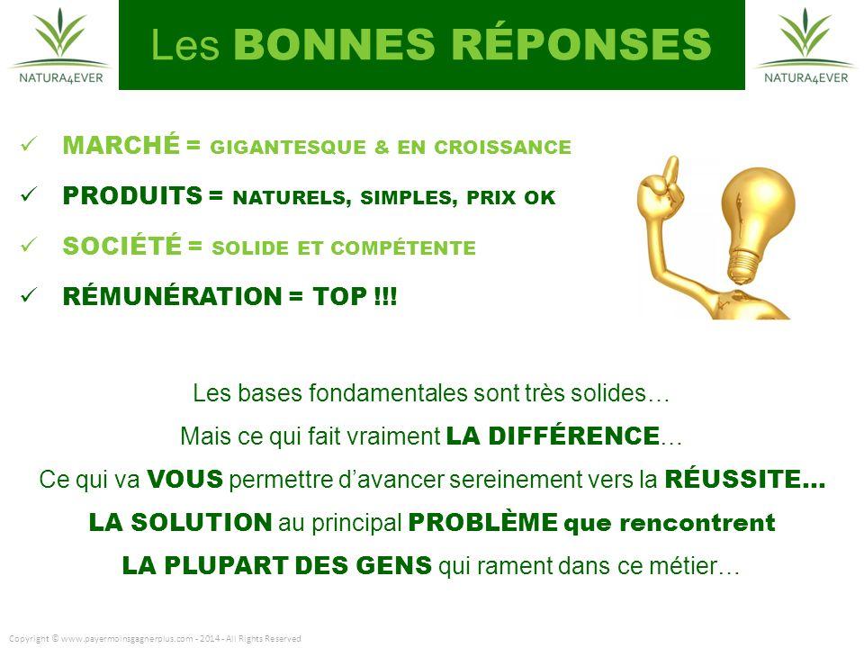 Les BONNES RÉPONSES MARCHÉ = GIGANTESQUE & EN CROISSANCE