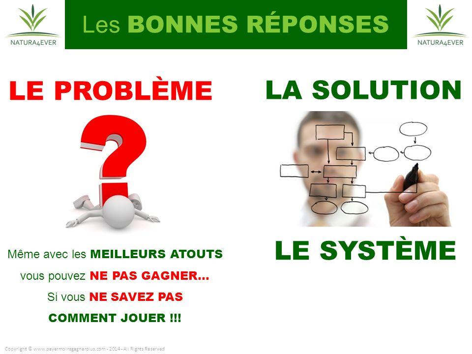 LE PROBLÈME LA SOLUTION LE SYSTÈME Les BONNES RÉPONSES