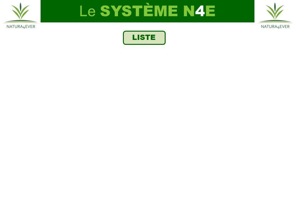 Le SYSTÈME N4E LISTE