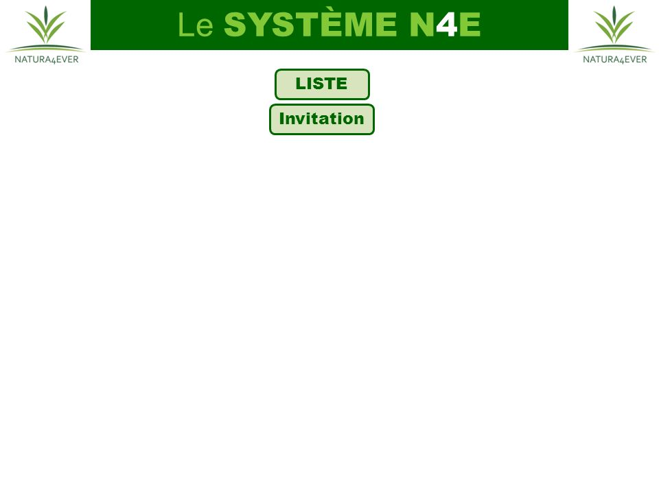 Le SYSTÈME N4E LISTE Invitation