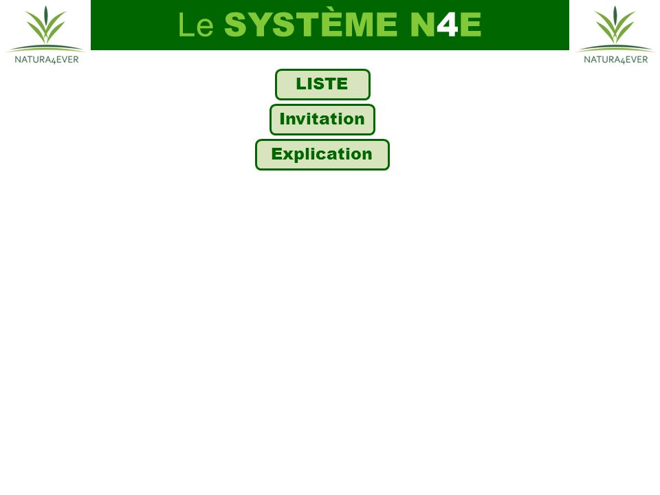 Le SYSTÈME N4E LISTE Invitation Explication