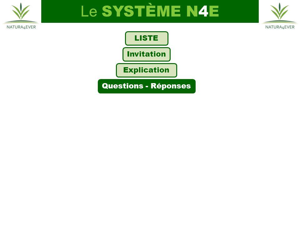 Le SYSTÈME N4E LISTE Invitation Explication Questions - Réponses
