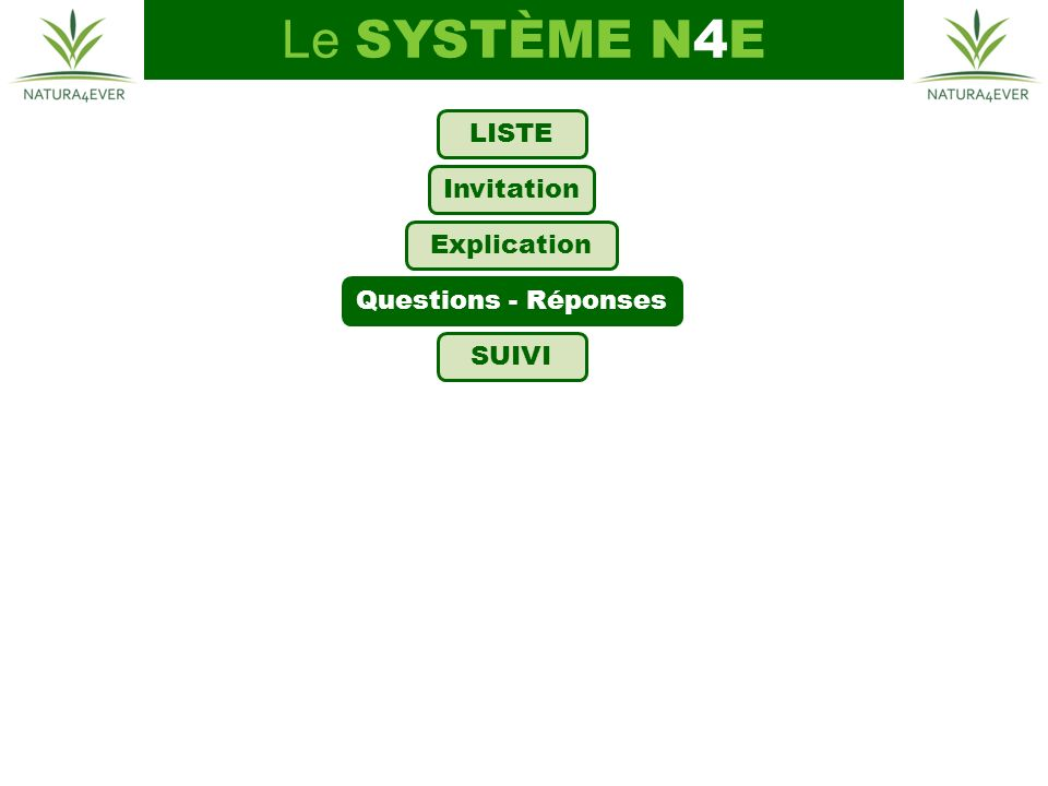 Le SYSTÈME N4E LISTE Invitation Explication Questions - Réponses SUIVI