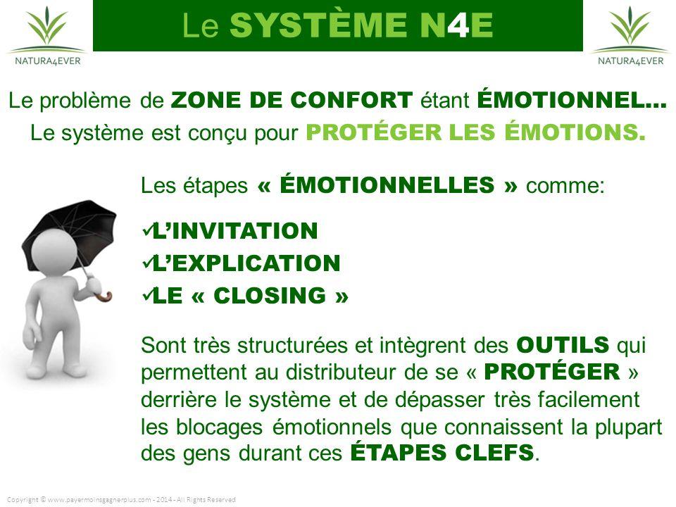 Le SYSTÈME N4E Le problème de ZONE DE CONFORT étant ÉMOTIONNEL…