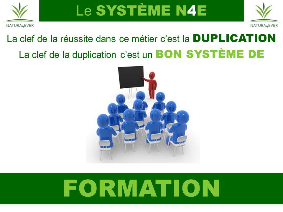 FORMATION Le SYSTÈME N4E