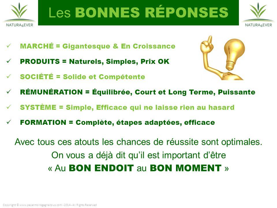 Les BONNES RÉPONSES MARCHÉ = Gigantesque & En Croissance. PRODUITS = Naturels, Simples, Prix OK. SOCIÉTÉ = Solide et Compétente.