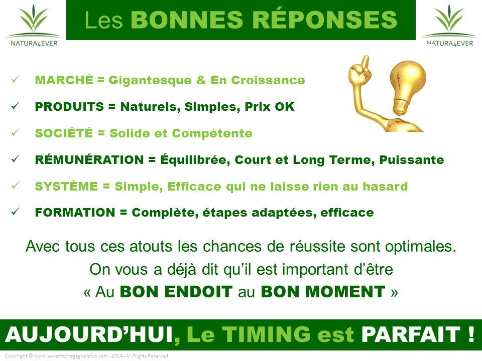 Les BONNES RÉPONSES AUJOURD'HUI, Le TIMING est PARFAIT !