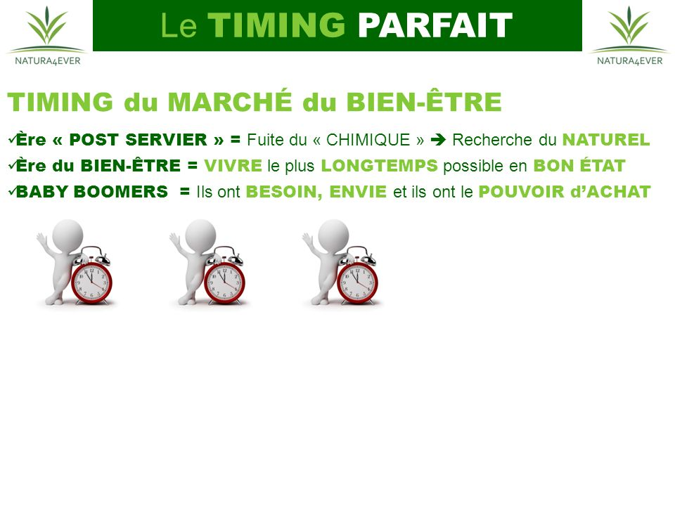 Le TIMING PARFAIT TIMING du MARCHÉ du BIEN-ÊTRE