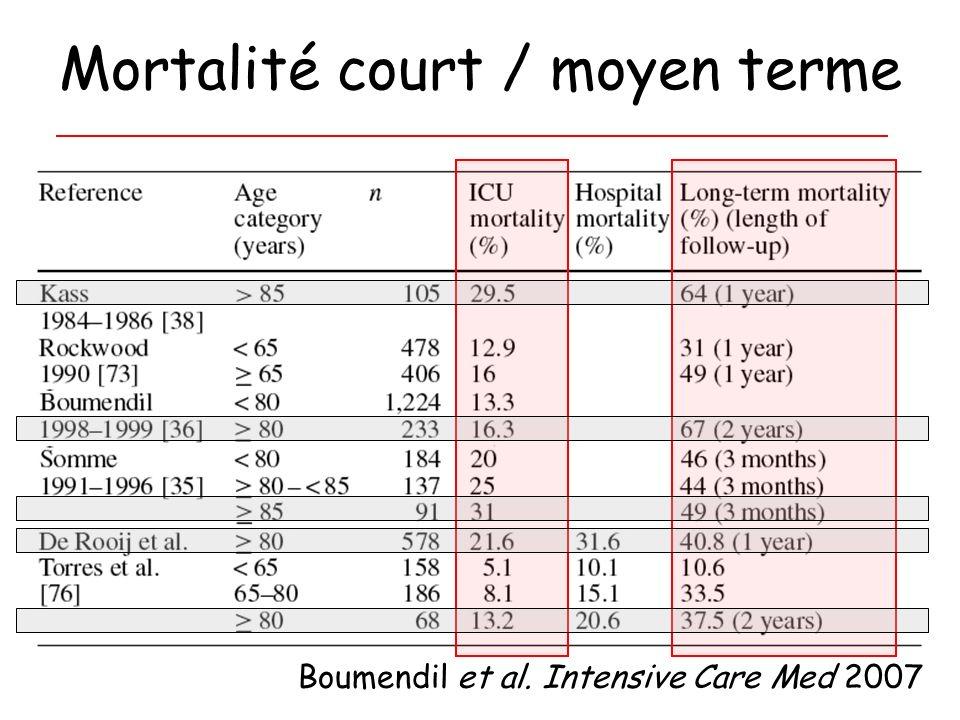 Mortalité court / moyen terme