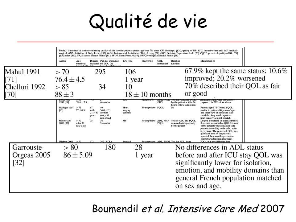 Qualité de vie Boumendil et al. Intensive Care Med 2007