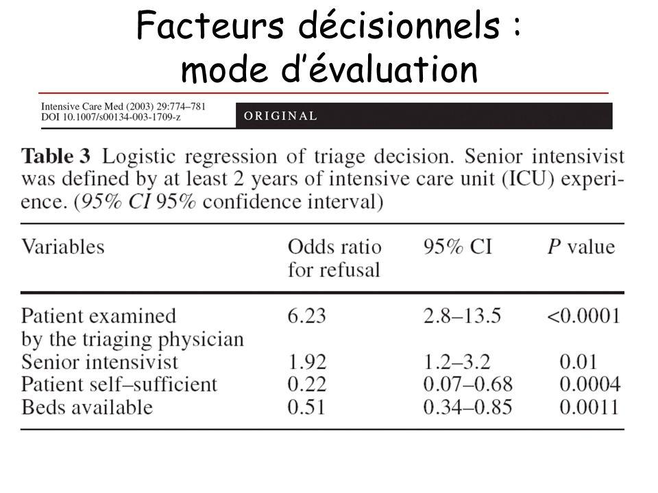 Facteurs décisionnels : mode d'évaluation