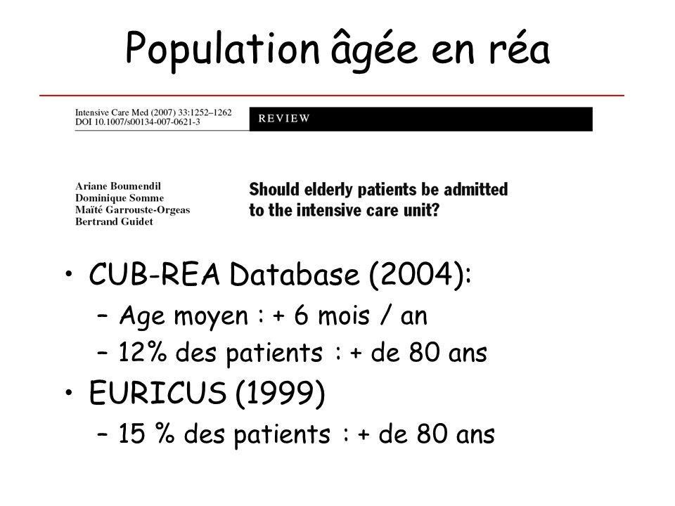 Population âgée en réa CUB-REA Database (2004): EURICUS (1999)