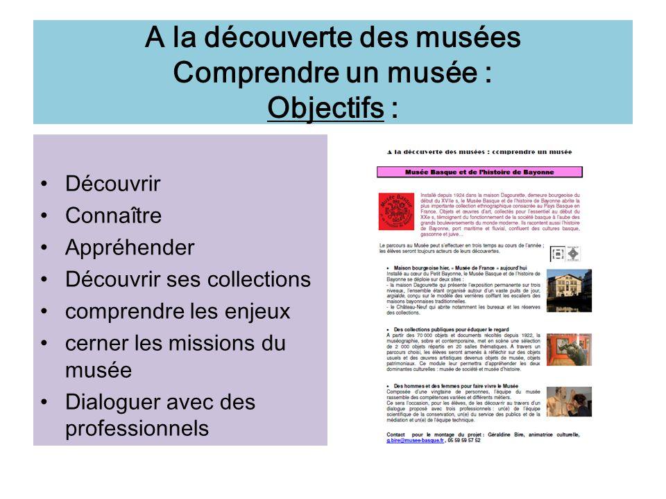 A la découverte des musées Comprendre un musée : Objectifs :