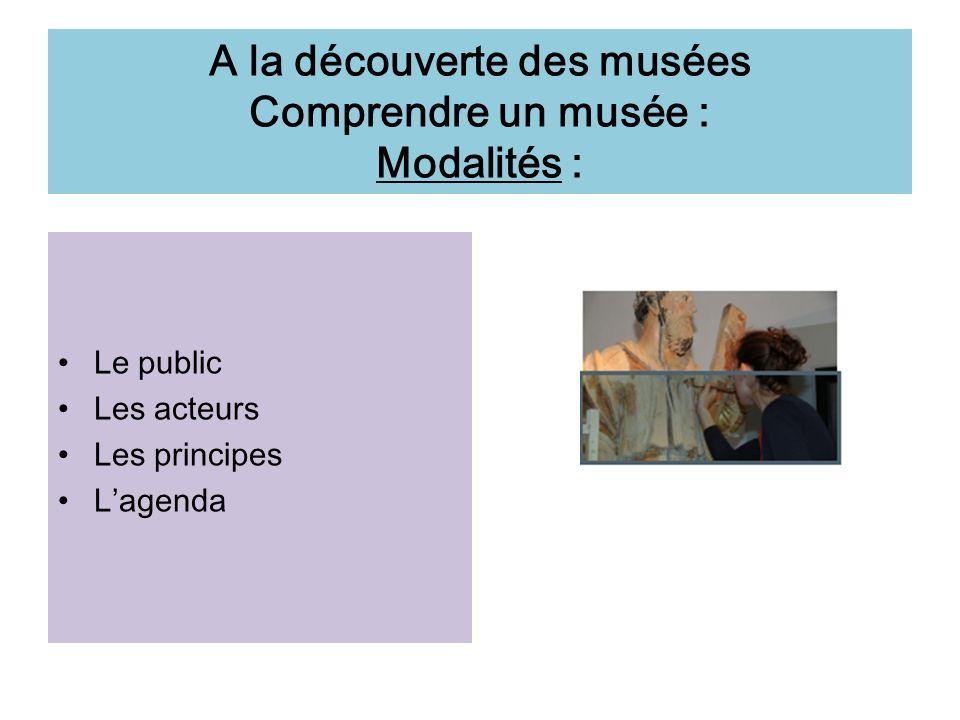 A la découverte des musées Comprendre un musée : Modalités :
