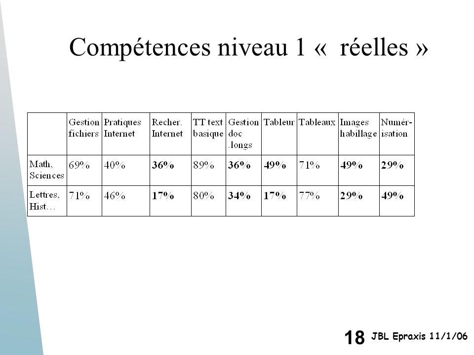 Compétences niveau 1 « réelles »
