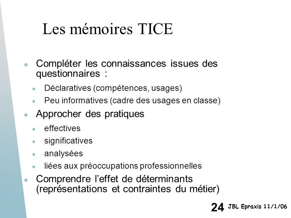 Les mémoires TICE Compléter les connaissances issues des questionnaires : Déclaratives (compétences, usages)