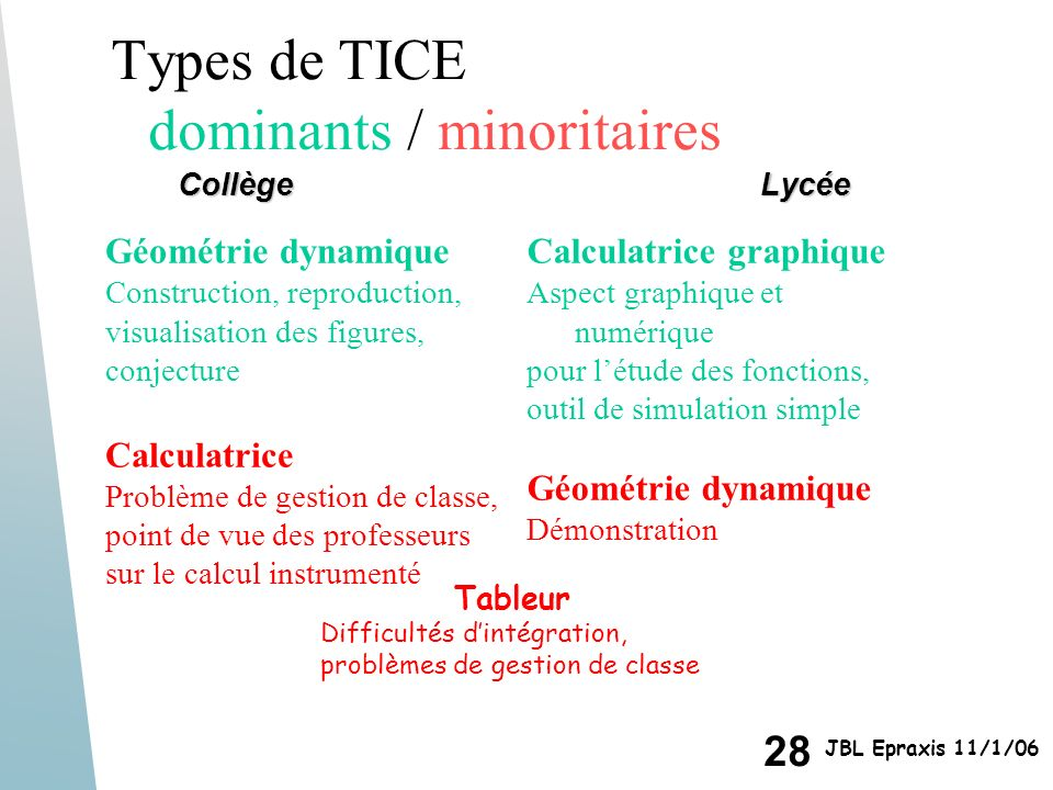 Types de TICE dominants / minoritaires