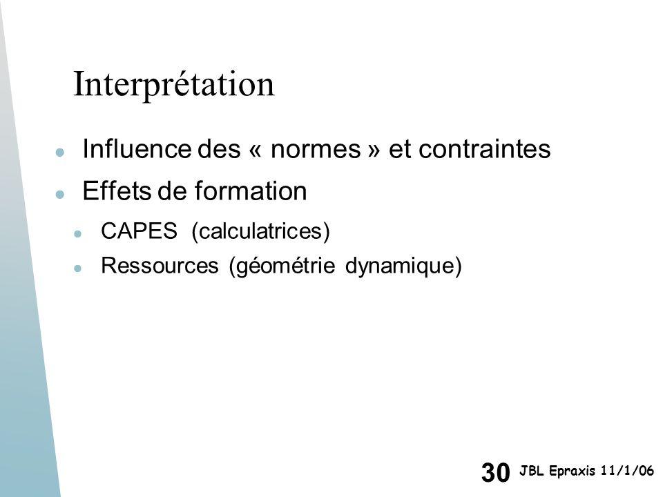 Interprétation Influence des « normes » et contraintes
