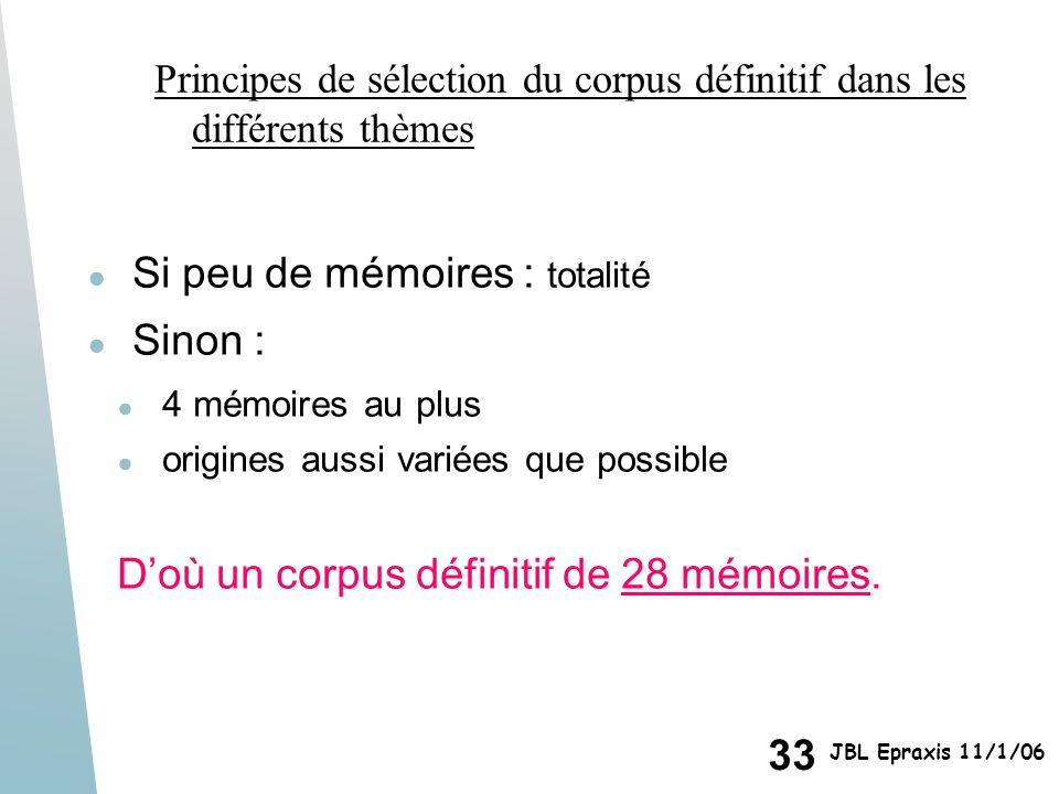 Principes de sélection du corpus définitif dans les différents thèmes
