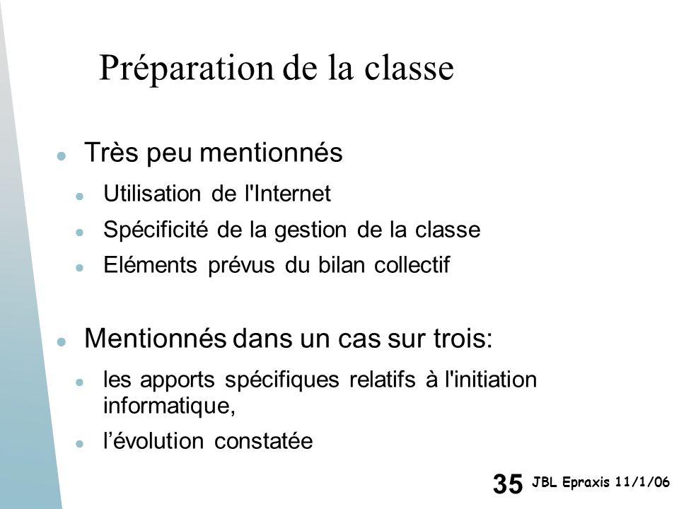 Préparation de la classe