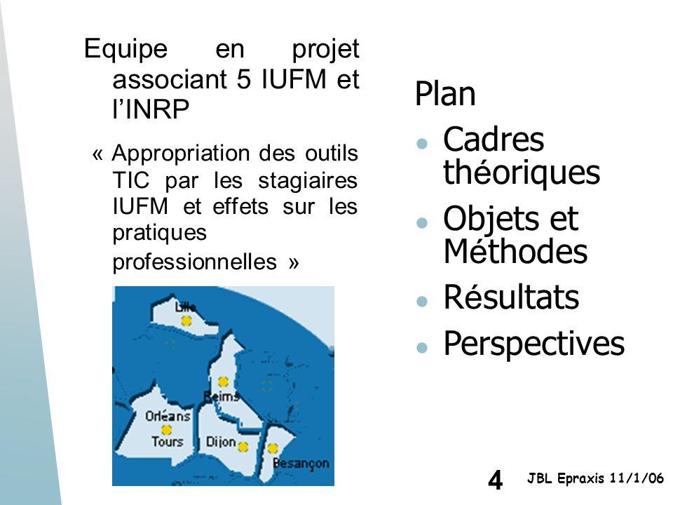 Plan Cadres théoriques Objets et Méthodes Résultats Perspectives