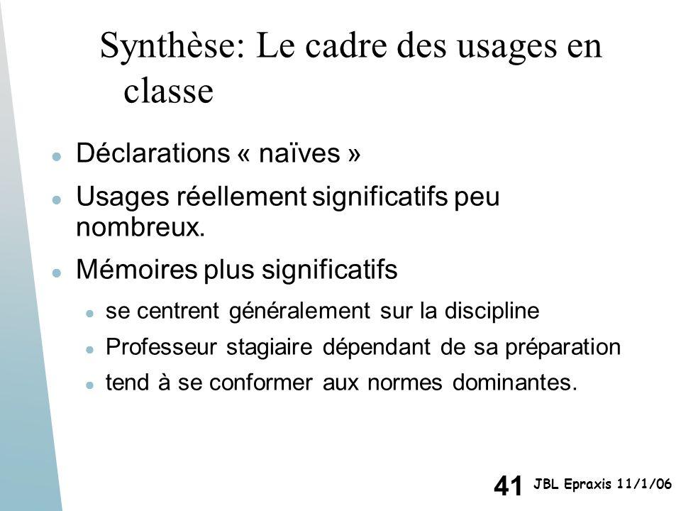 Synthèse: Le cadre des usages en classe