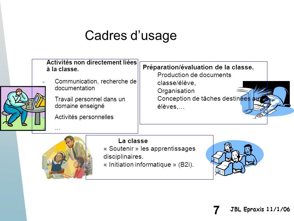 Cadres d'usage Préparation/évaluation de la classe.