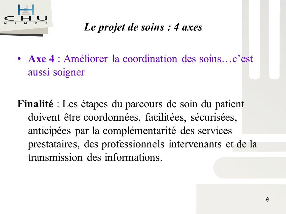 Le projet de soins : 4 axes