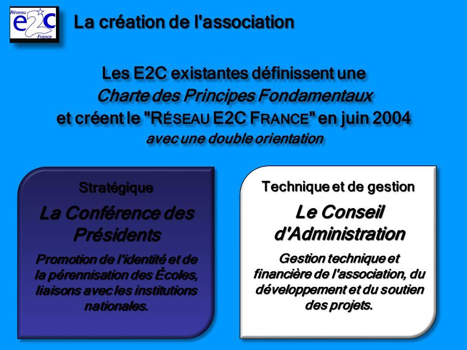 La création de l association