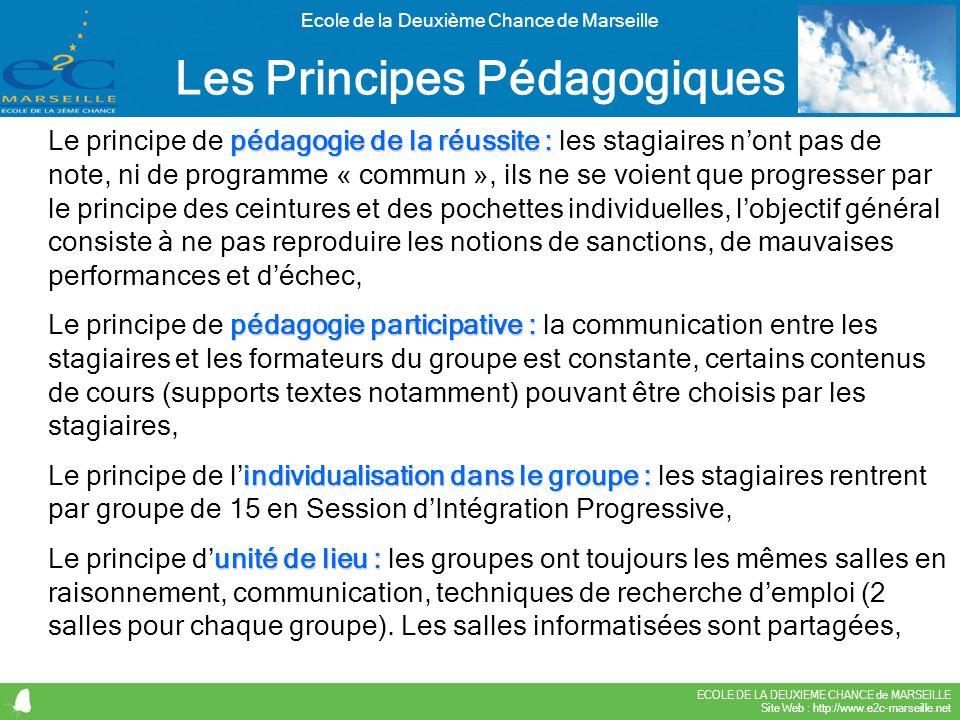 Les Principes Pédagogiques
