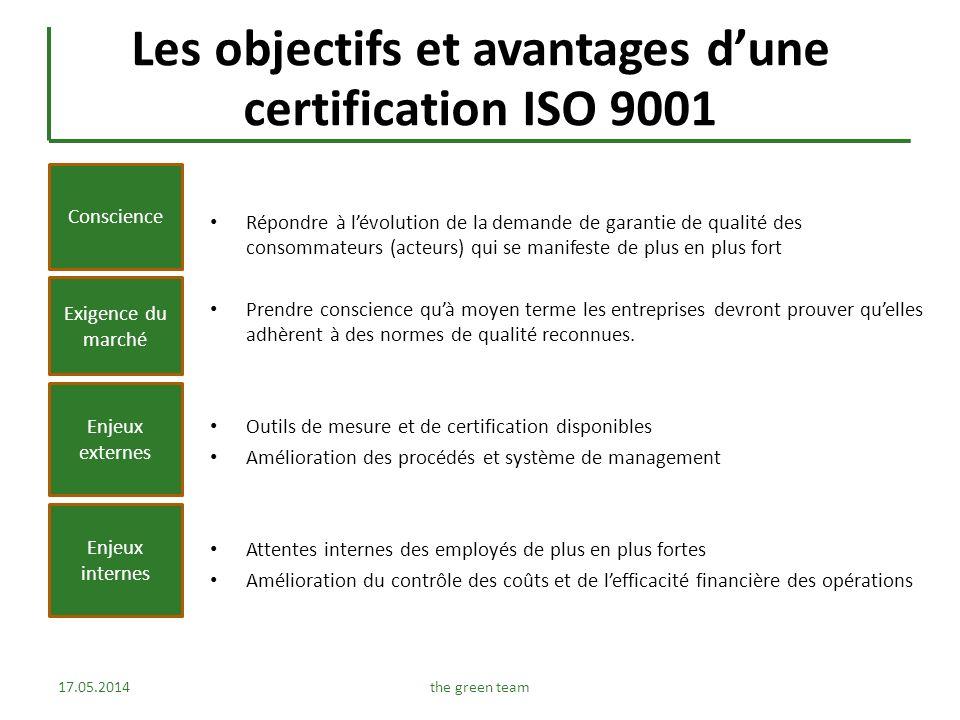 Les objectifs et avantages d'une certification ISO 9001