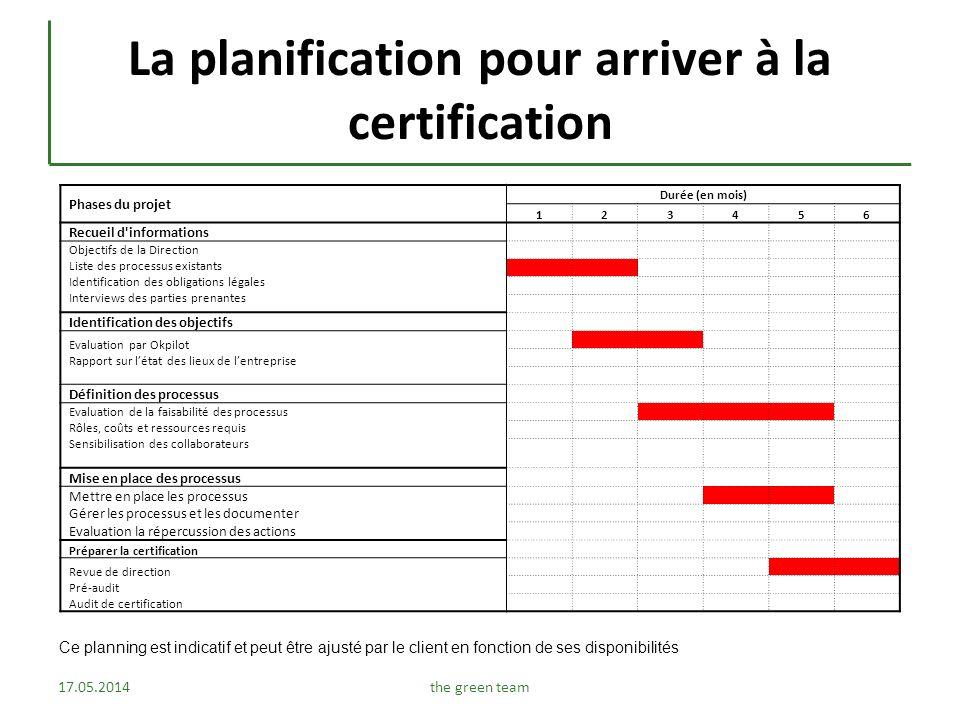 La planification pour arriver à la certification