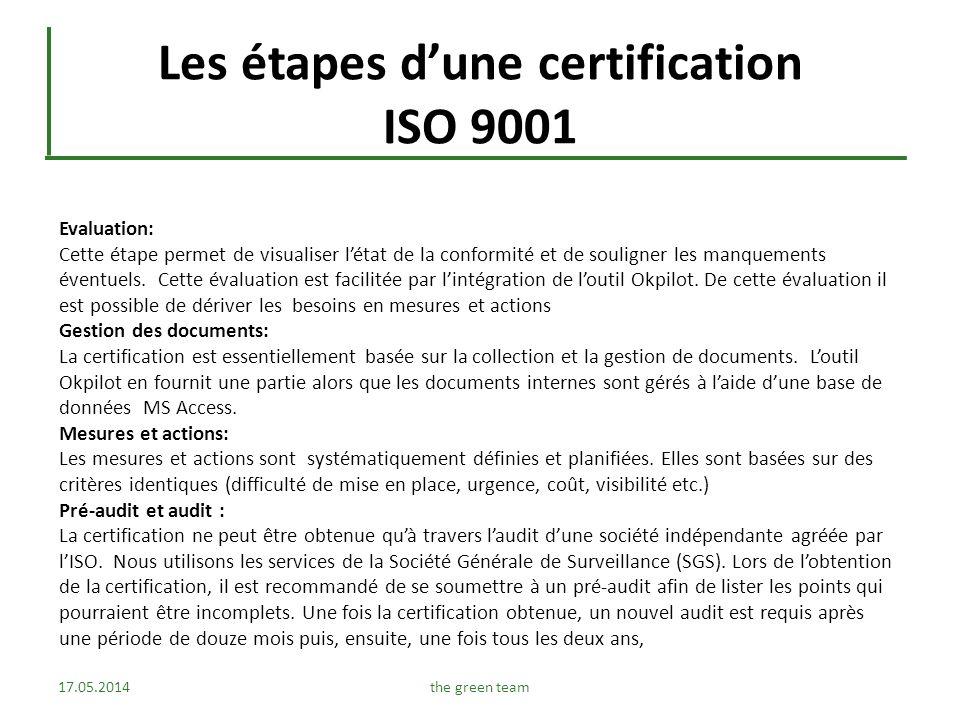 Les étapes d'une certification ISO 9001