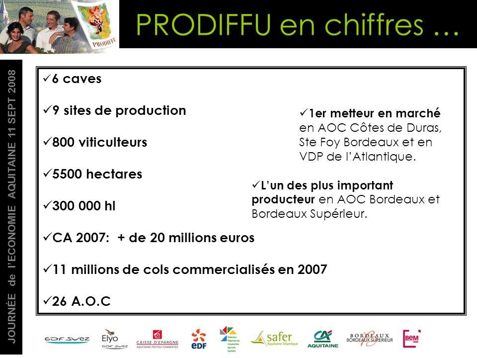 PRODIFFU en chiffres … 9 sites de production 800 viticulteurs