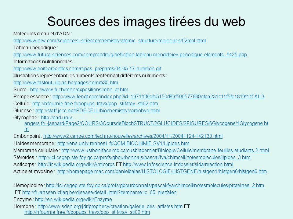 Sources des images tirées du web