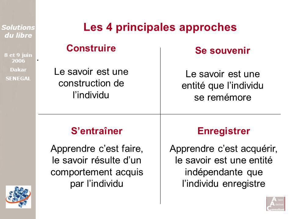 Les 4 principales approches