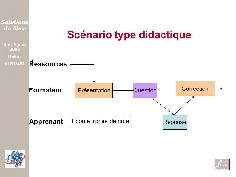 Scénario type didactique