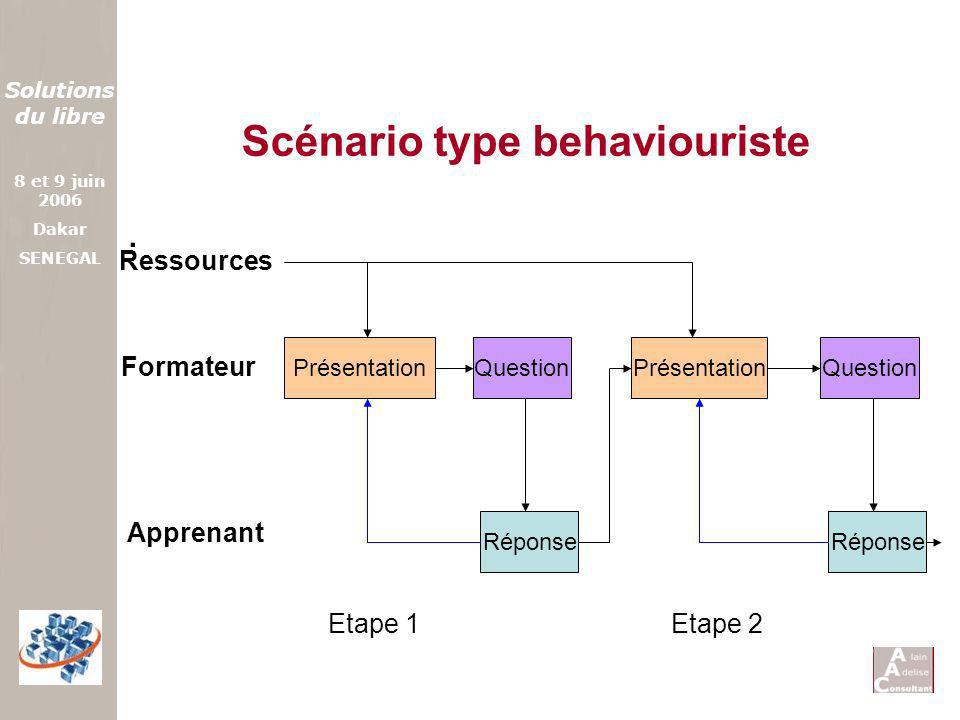 Scénario type behaviouriste