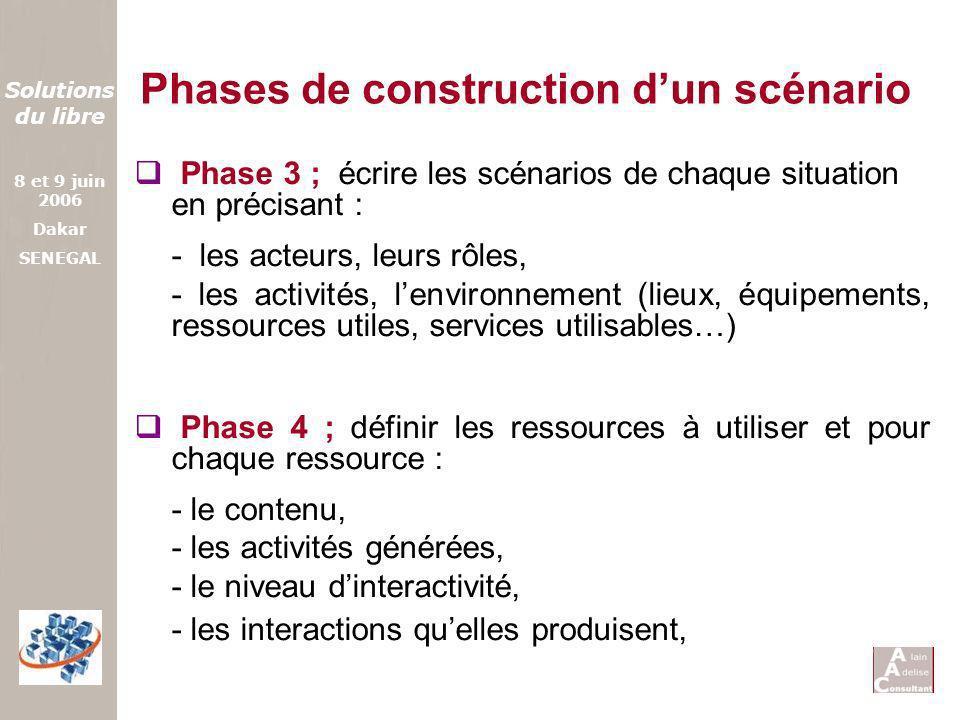 Phases de construction d'un scénario