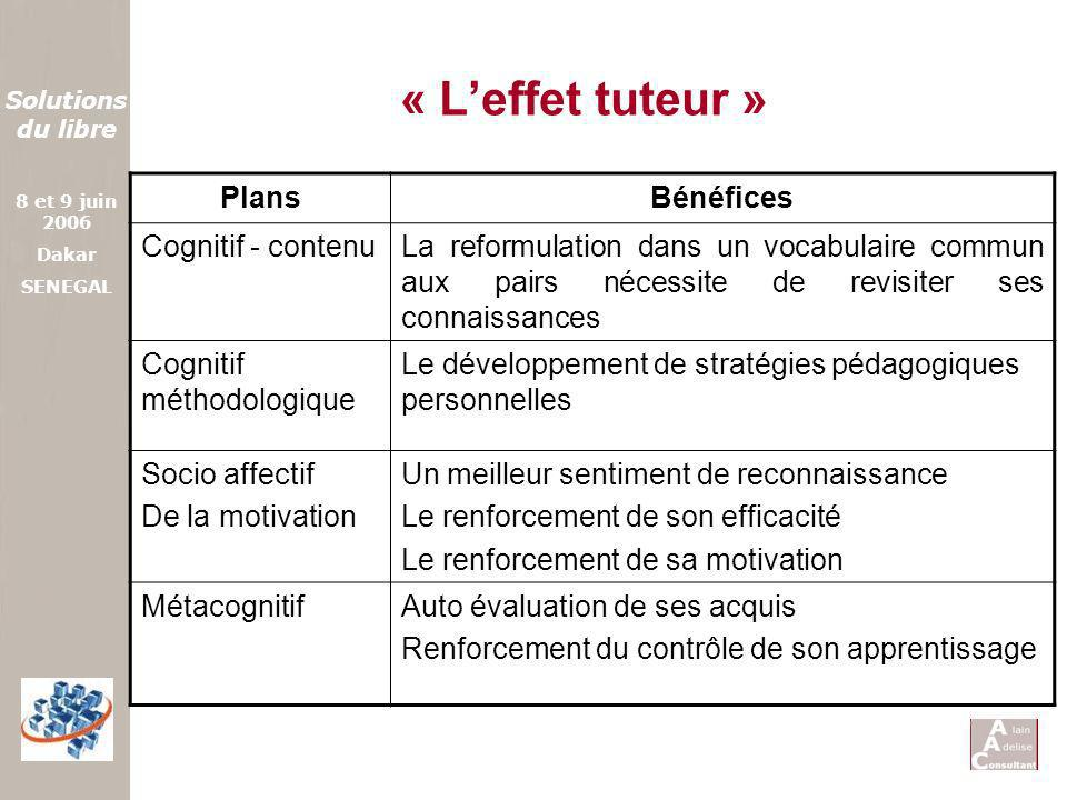 « L'effet tuteur » Plans Bénéfices Cognitif - contenu