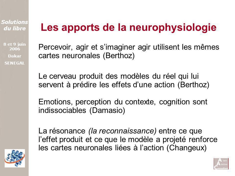 Les apports de la neurophysiologie