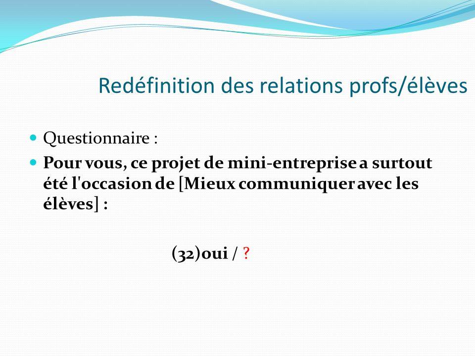 Redéfinition des relations profs/élèves